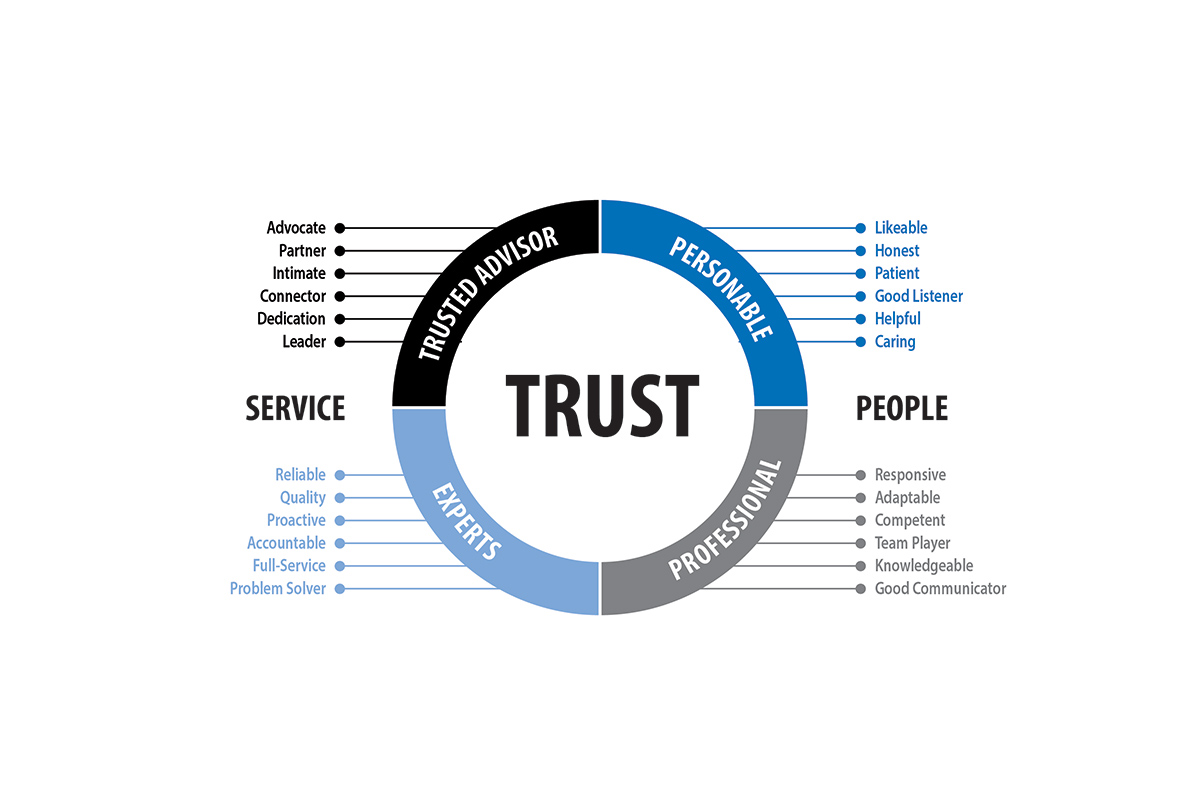 SignatureShive-Hattery Experience Trust Wheel Graphic